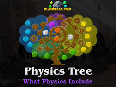 Дърво на Физиката Интерактивно Приложение