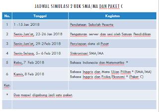 Jadwal Simulasi 2 UNBK 2018 SMP/MTs, SMA/MA dan SMK