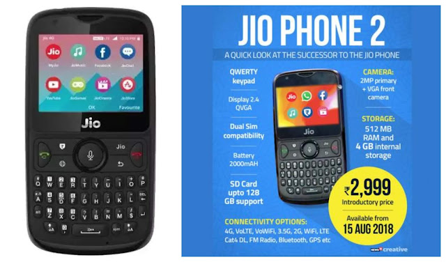 Jio phone 2 price and launch date