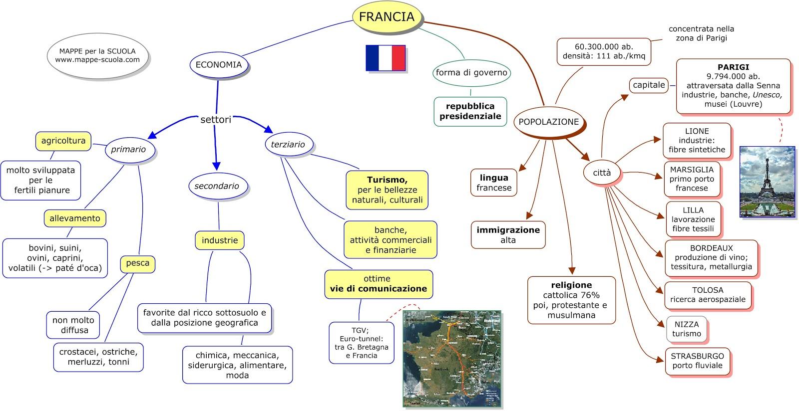 Popolare MAPPE per la SCUOLA: LA FRANCIA RL08