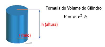 volume é igual, 3,14, vezes o raio ao quadrado, vezes a altura.