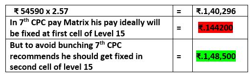 7thCPC-matrix-pay