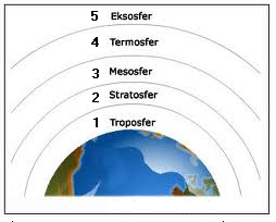 Kisi-Kisi USBN : Contoh Soal Ujian Geografi SMA beserta Kunci Jawabannya