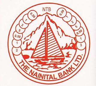 How to Link Aadhaar with Nainital Bank Account