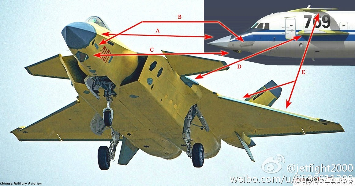 J-20 development radar and avionics system | Errymath