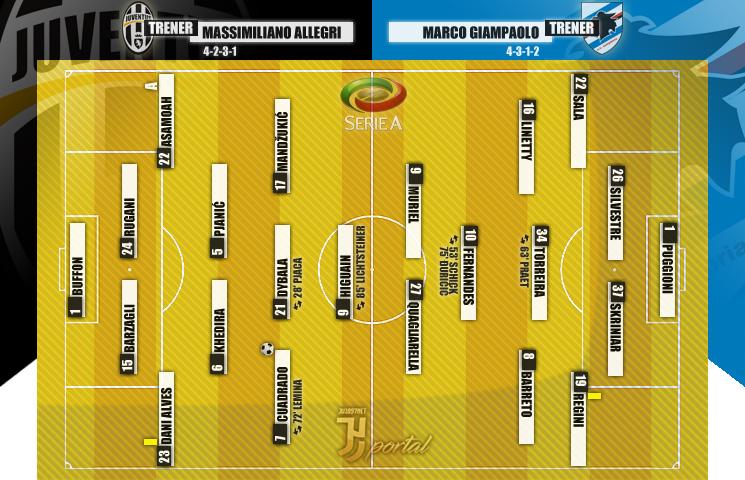 Serie A 2016/17 / 29. kolo / Sampdoria - Juventus 0:1 (0:1)