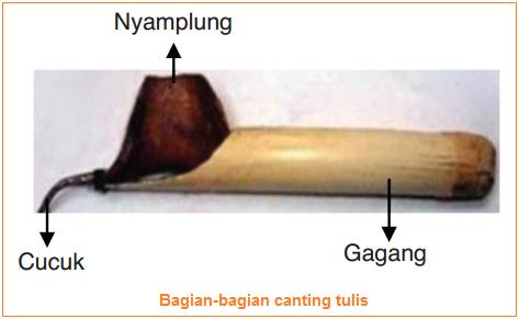 Gambar Bagian-bagian canting untuk membatik  - Alat Produksi Batik