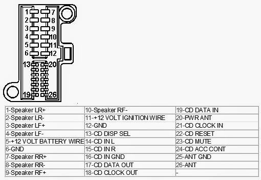 Electro help: SONY CAR AUDIO WIRING Details & Sockets