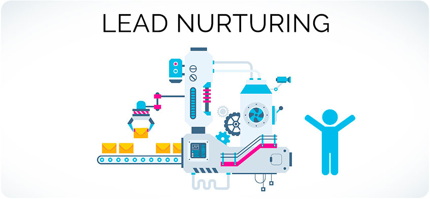 Que es Lead Nurturing en marketing