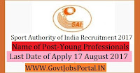 Sports Authority of India Recruitment 2017– Young Professionals