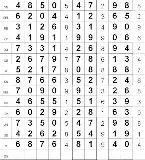 cara main angka togel