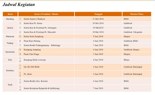 Jadwal Ramadhan Express Ayo UMKM Jualan Online di Setiap Kota