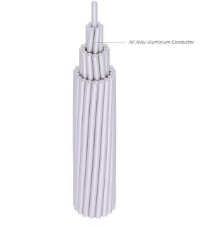 Gambar-Kabel-Listrik-AAAC