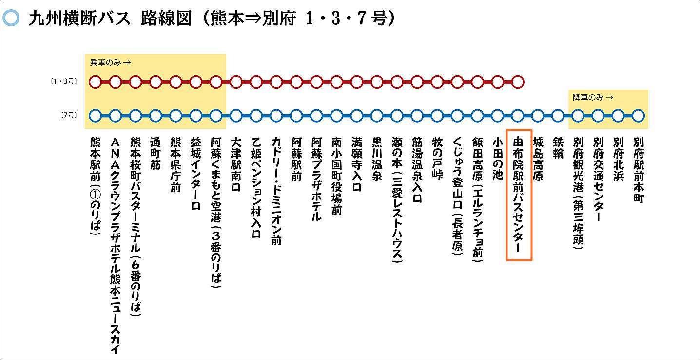 九州-由布院-湯布院-交通-高速巴士-九州橫斷巴士-路線-自由行-Yufuin