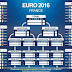 Jadual Perlawanan Euro 2016 France