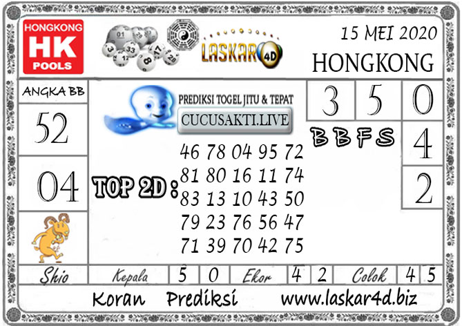 Prediksi Togel HONGKONG LASKAR4D 15 MEI 2020