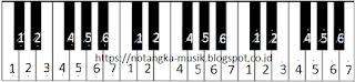 Selamat menikmati dan jangan lupa untuk membagikan Not Angka Pianika Selow - Wahyu