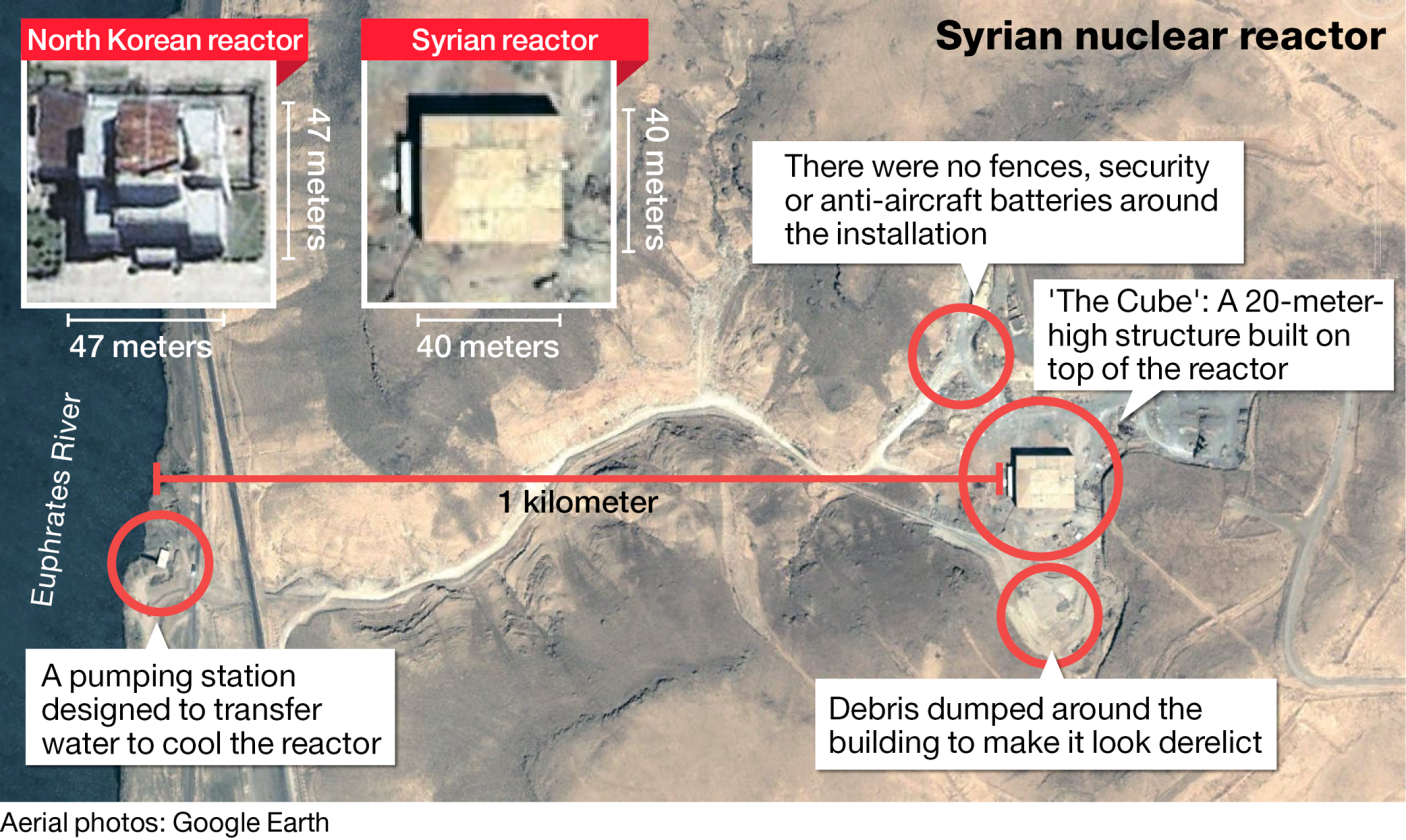 Israel acknowledges striking suspected Syrian nuclear facility in 2007