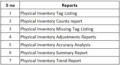 Physical_Inventory_Reports Expense Report Oracle Apps on peoplesoft expense report, apple expense report, html expense report, intuit expense report, google expense report, excel expense report, microsoft expense report,