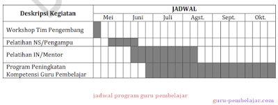 jadwal pelaksanaan diklat guru pembelajar