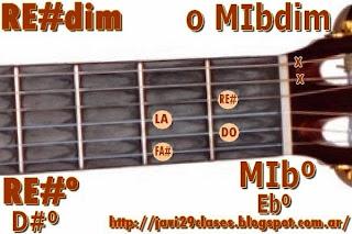 acorde disminuido guitarra chord D#º o Ebº = RE#dis o MIbdis = RE#dism o MIbdism