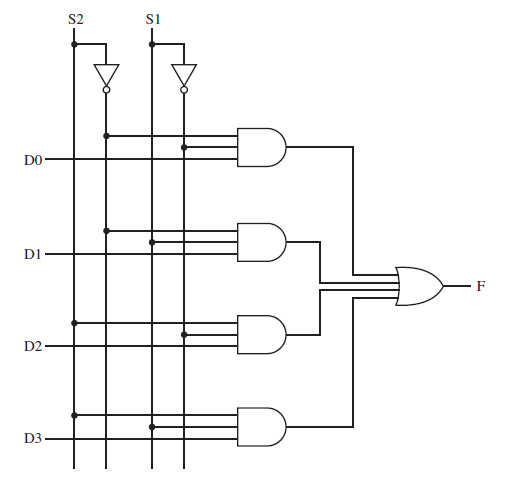logic diagram of 4 1 multiplexer logic diagram of 4 bit ripple carry adder enjoy the electronics: 4:1 multiplexer: #7