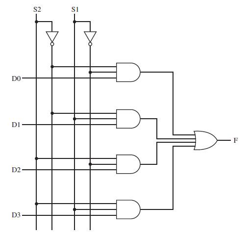 Logic Diagram Of 4 To 1 Multiplexer Wiring Diagram