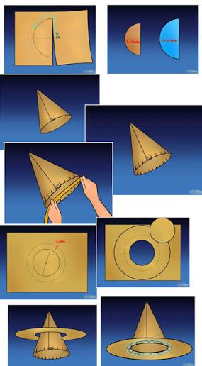 Cara Membuat Terompet Dari Karton : membuat, terompet, karton, Malam, Tahun, Baru:, Peluang, Bisnis, Dijamin, Untung