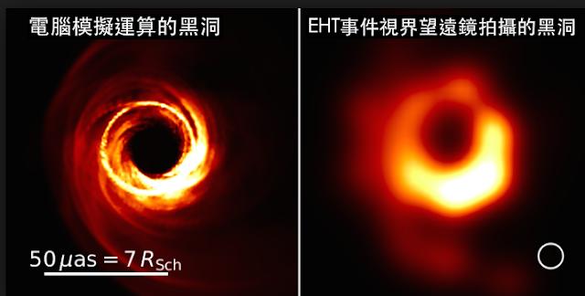 黑洞首張照片