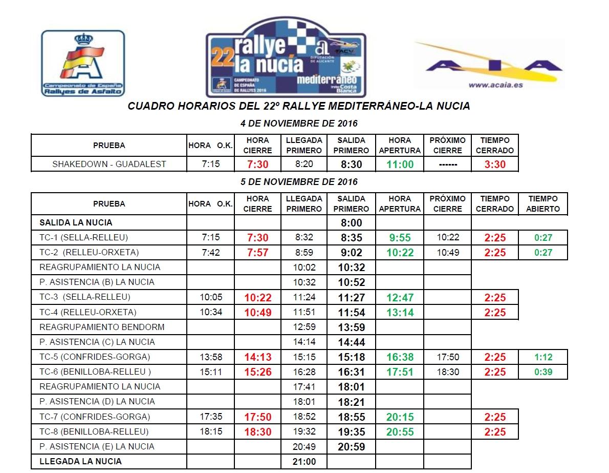 Mouchoracing Lista De Inscritos Mapas Y Horarios Rallye