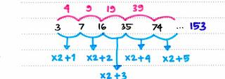cara mengerjakan matematika deret angka