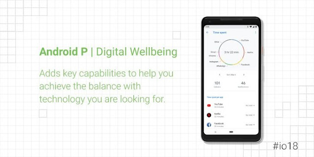 digital-wellbeing-android-p