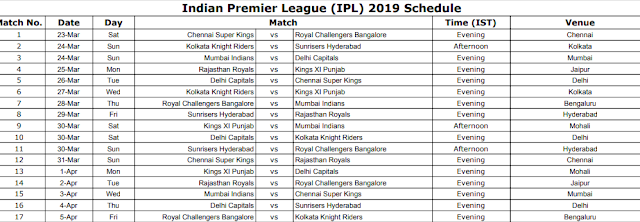Ipl Match Time Table Pdf