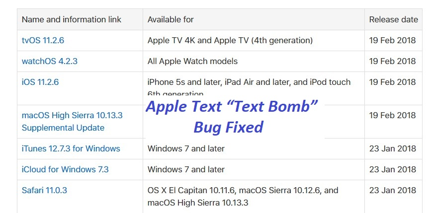 "Apple Releases New Update to Fix The New ""Text Bomb"""