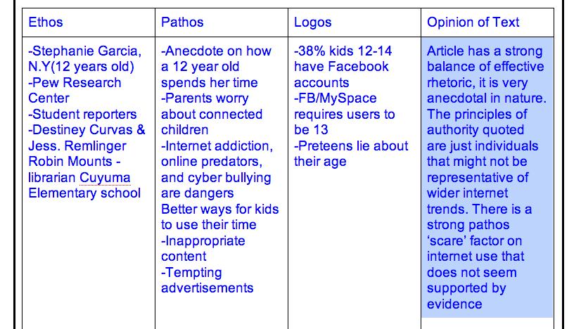 Ethos pathos logos worksheet 7th grade