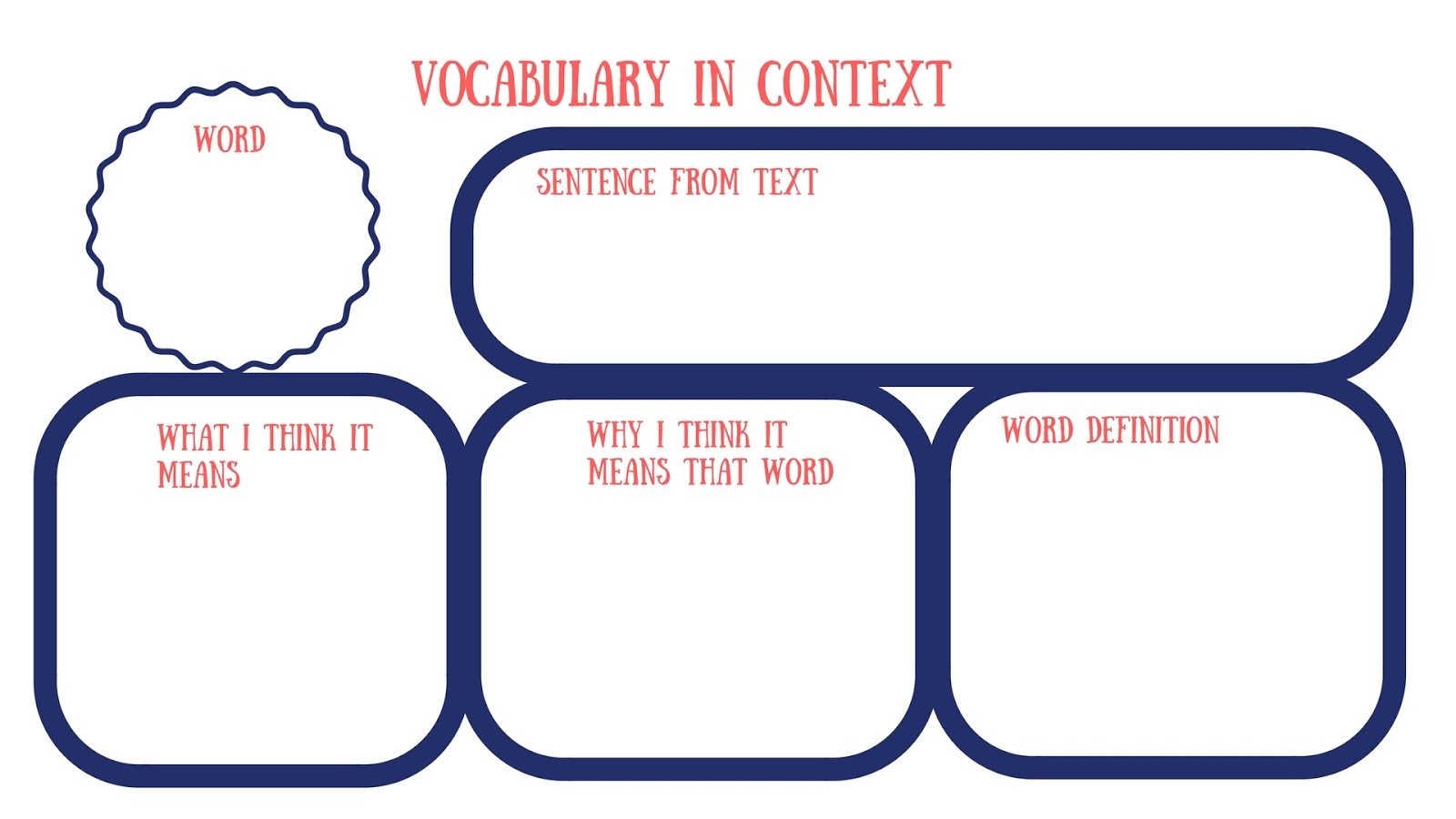 Integrating Technology Into Vocabulary Lessons Ftedtech