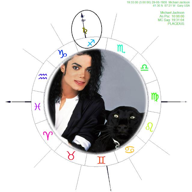 el peso de la fama, saturno y la fama, predicciones astrologicas 2017, astrologia 2017, astrologia vedica 2017, saturno casa 10, causas de muerte michael jackson, carta natal de michael jackson
