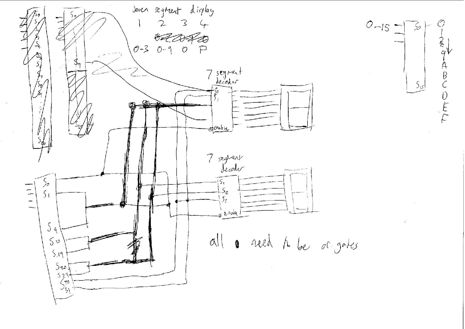 development of a vending machine controller on an fpga group 122 Bcd to 7 Segment Converter joseph notes
