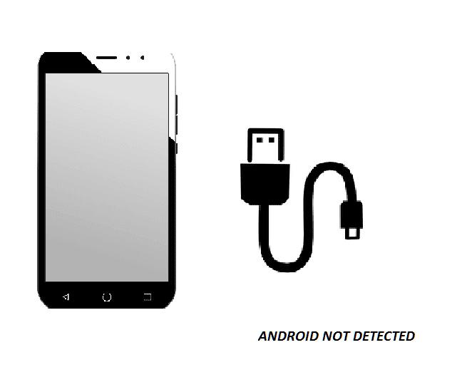 Android tidak terdetect