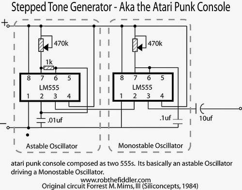 Atari Punk Console Atari Punk Console Schematics Pinterest - p amp amp l statement