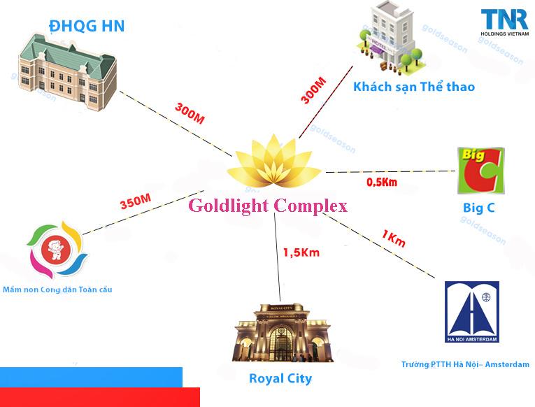 Vị trí chung cư Goldlight Complex