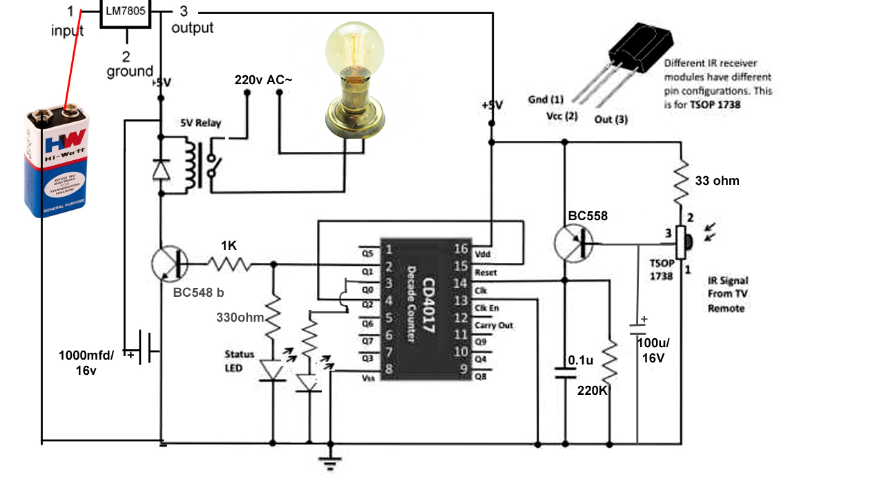 How to control light or fan using any IR remote (IC 4017)