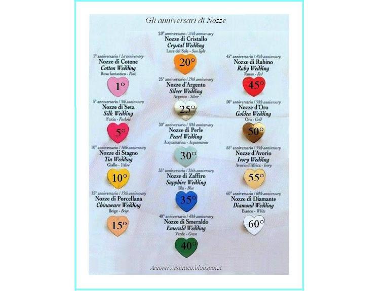 Anniversario Di Matrimonio 30 Anni Colore.Anniversari Di Matrimonio Colori