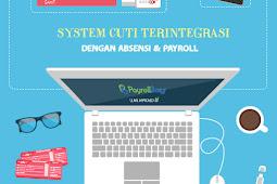 Pentingnya Software Payroll Indonesia Terbaik untuk Kemajuan Perusahaan/Usaha Anda