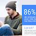 Dịch vụ Quảng cáo trên Gmail