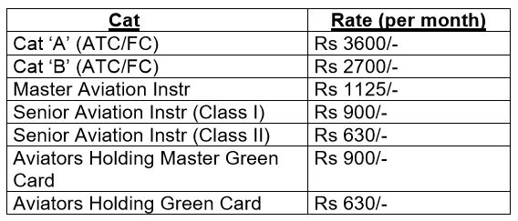 7thCPC-qualification-allowance