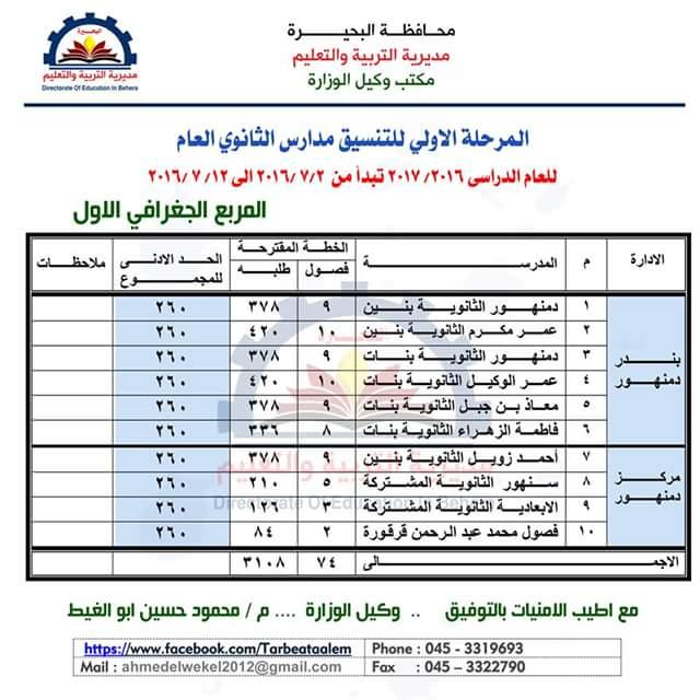 درجات القبول بالصف الاول الثانوى فى محافظة البحيرة 2017