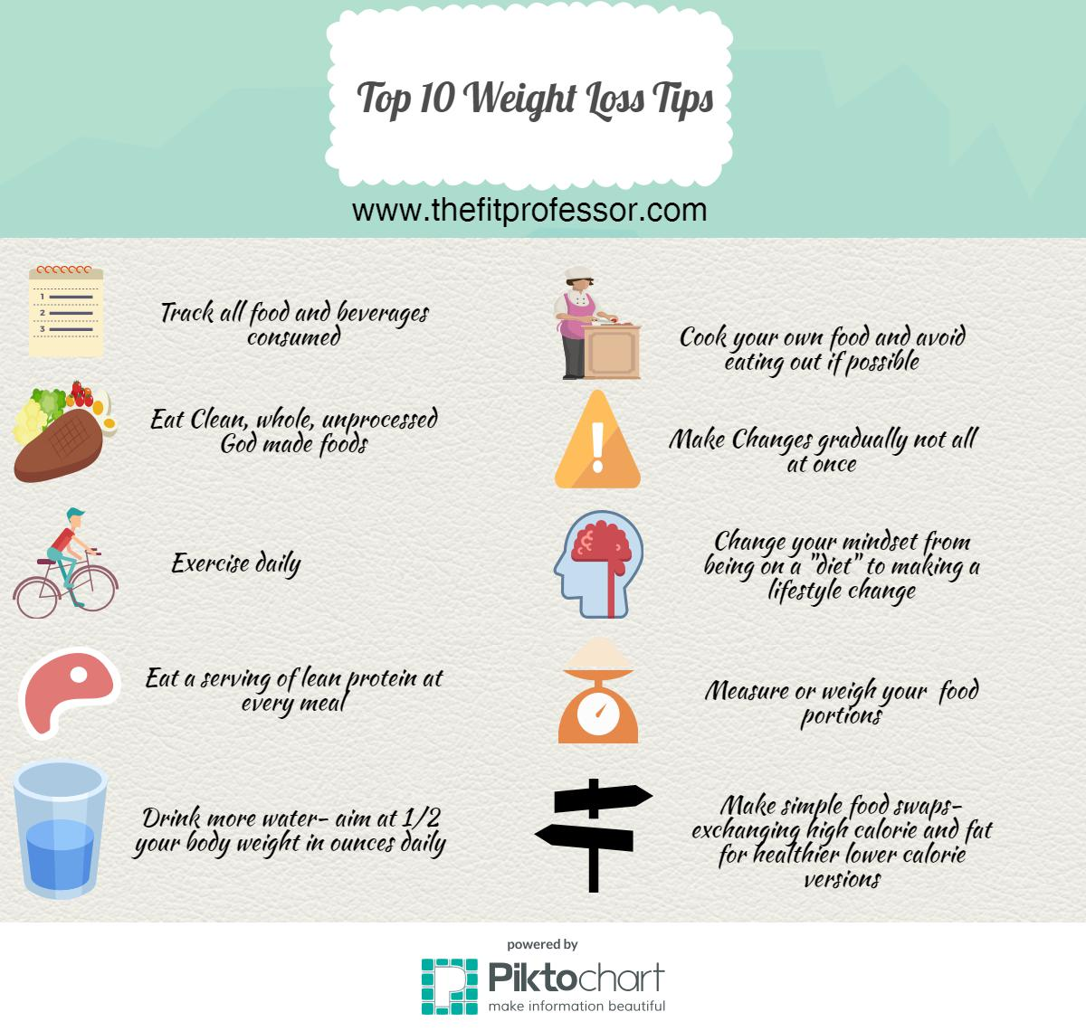 The fit professor top 10 weight loss tips an info graphic top 10 weight loss tips an info graphic nvjuhfo Image collections