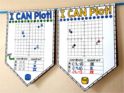 Coordinate Plane Math Pennant Activity - 4 Quadrants