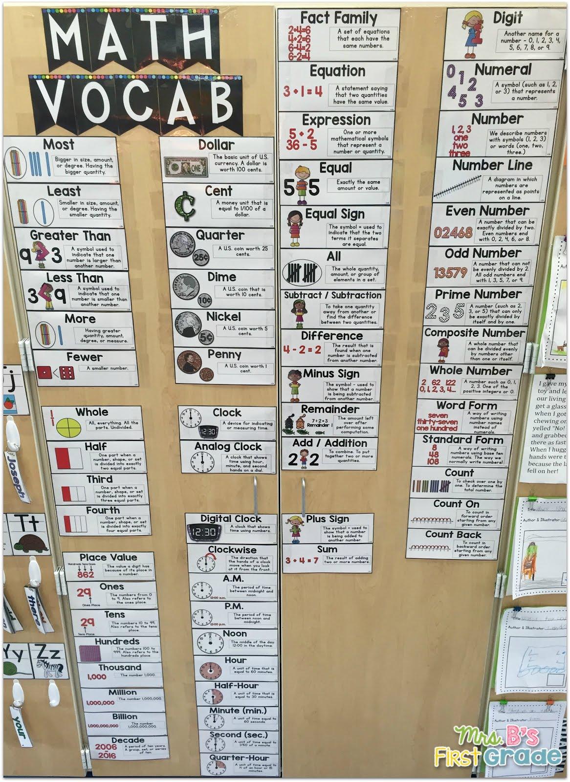 Math Vocabulary Wall